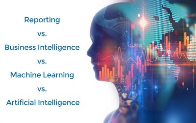 Reporting vs. Business Intelligence vs. Machine Learning vs. Artificial Intelligence